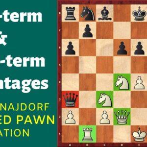 Short-term & Long-term Advantages Ft. Najdorf Poisoned Pawn Variation