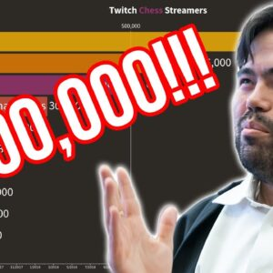 The Top Twitch Chess Channels | Congrats To Hikaru On 1,000,000!