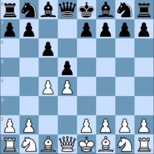 battling the slav defense and benko gambit