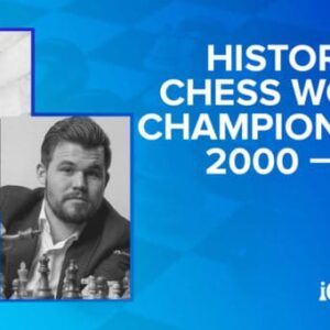 history of the world chess championship 2000 2021