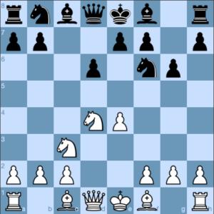 chess opening basics the sicilian dragon