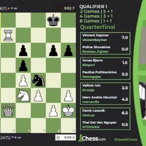 GM Hess and FM Mike Klein host 2021 Junior Speed Chess Championship - Qualifier 1 | !jscc !chesskid