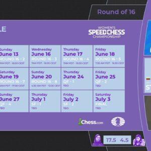 Muzychuk vs Osmak | Women's Speed Chess Championship