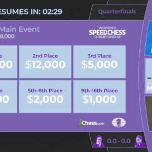 Yifan vs Assaubayeva | Women's Speed Chess Championship