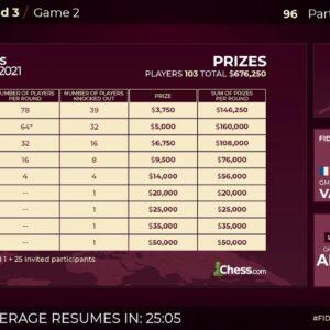 FIDE WORLD CUP R3 | Carlsen, Caruana, Giri | Hosts: IM Rensch and GM Hou Yifan