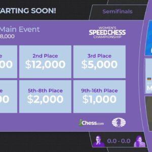 Lagno vs Dronavalli | Women's Speed Chess Championship
