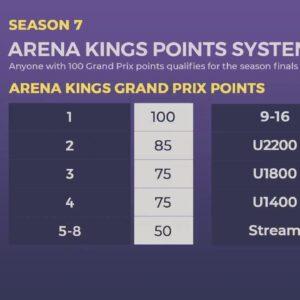 WGM Keti Tsatsalashvili hosts Arena Kings Week 11