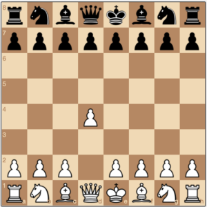 the ultimate 1 d4 chess opening guide