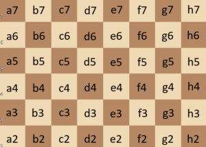 chess notation for beginners