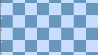 chess board setup explained