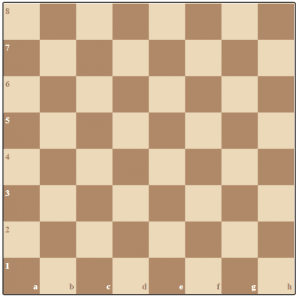 how to play chess the ultimate chessable guide