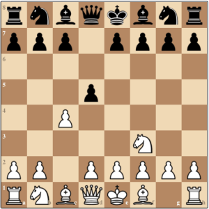 the reti opening how to play it as white and black